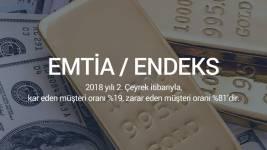 21 Temmuz 2018 Emtia